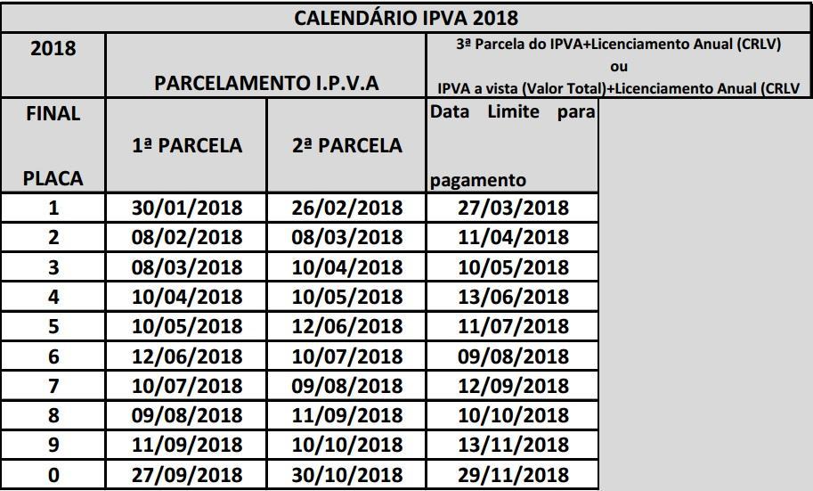 Calendário de pagamento do IPVA 2018 em Goiás | Foto: Sefaz