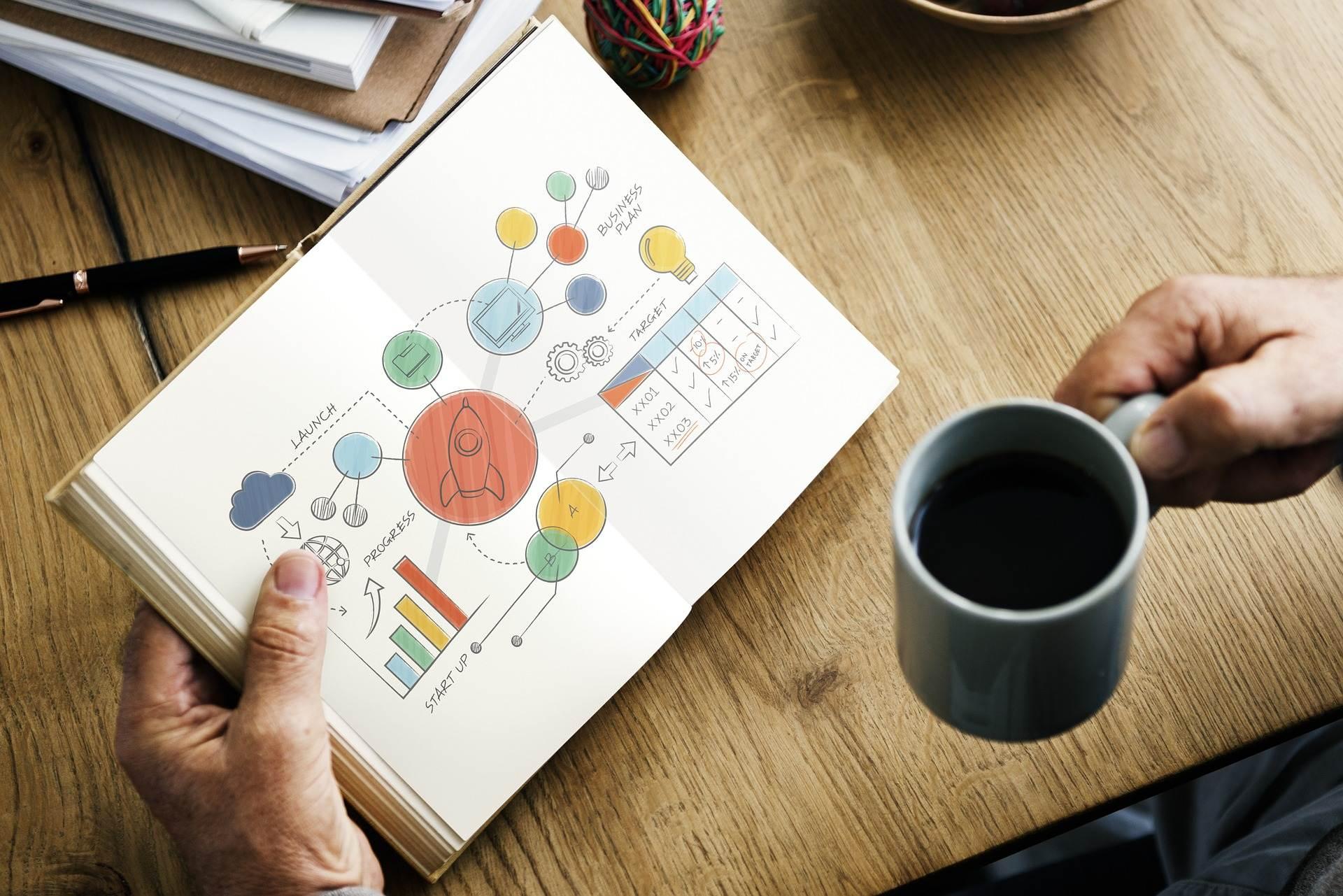 Estar por dentro das tendências de mercado é ideal antes de abrir um negócio   Foto: Ilustrativa