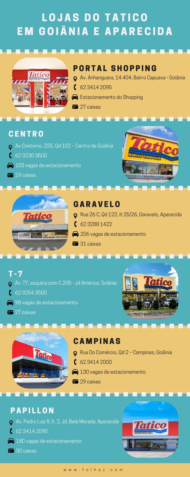 Lojas do Tatico em Goiânia e Aparecida pra aproveitar ofertas