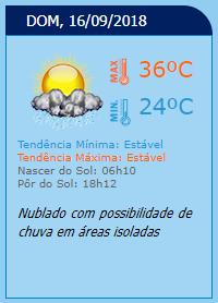 Segundo o INMET, o domingo promete trazer chuva para Goiânia