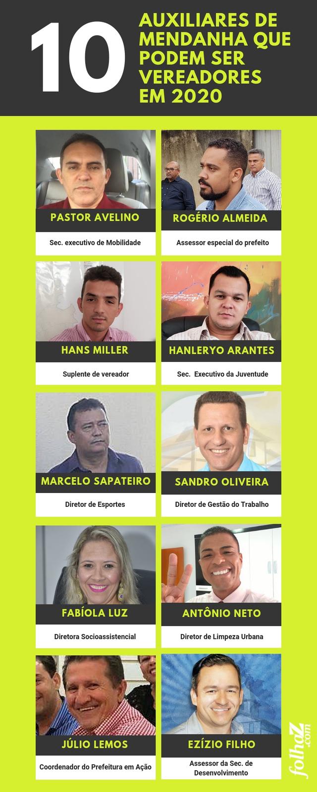 Assessores de Mendanha cotados para serem vereadores em 2020 | Infográfico: Folha Z