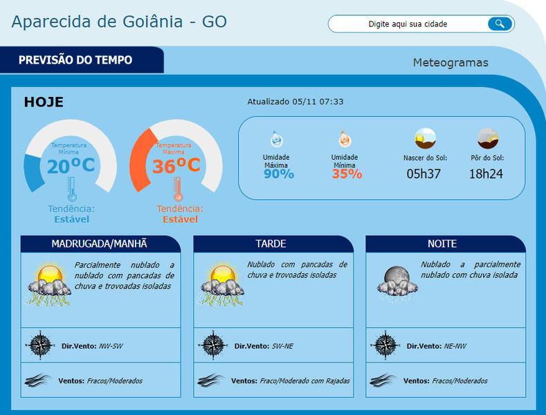 Previsão do tempo para Aparecida de Goiânia nesta terça, 5 | Foto: Reprodução / Inmet