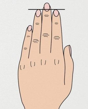 dedos iguais