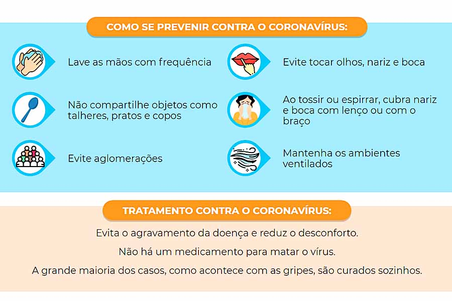 Site informa sobre atendimento e prevenção ao coronavírus em Goiânia   Foto: Reprodução