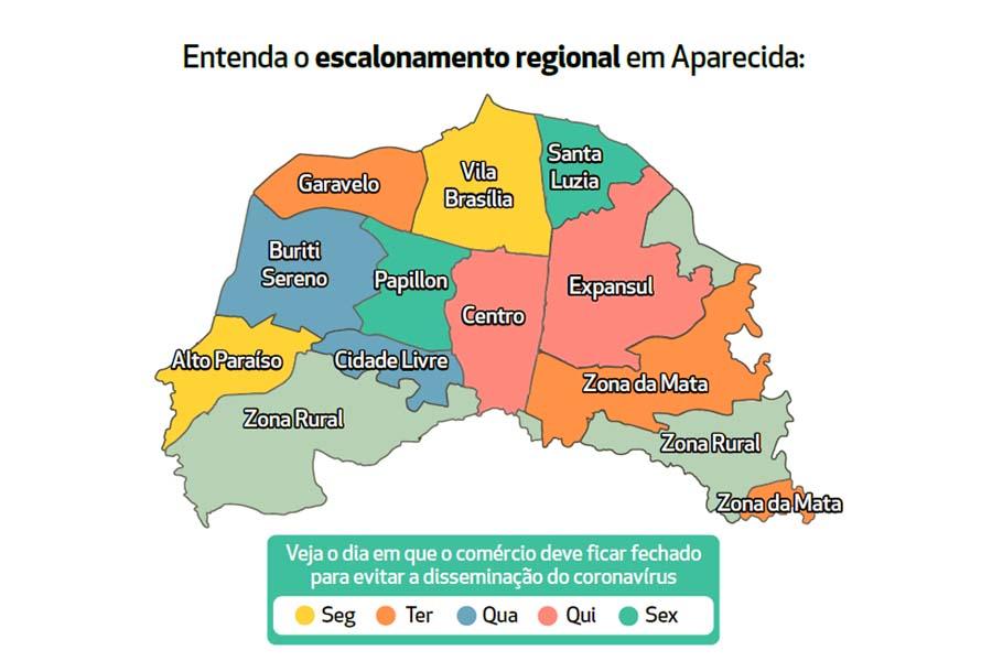 Entenda o escalonamento regional em Aparecida | Foto: Divulgação